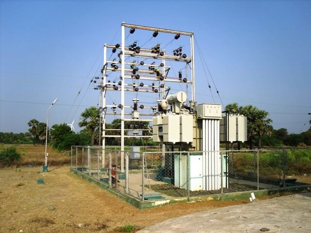 Gupta Project